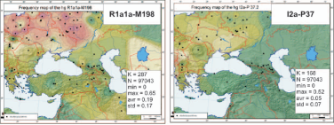 Haplogroups – From the Craddle | Cradle of Civilization